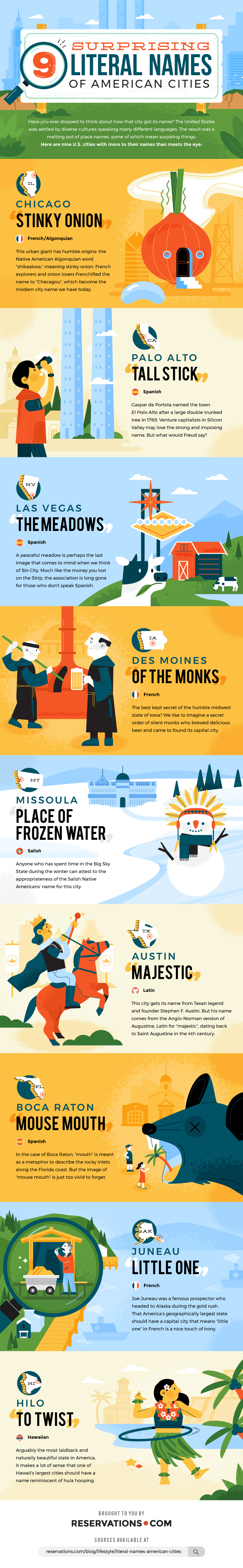 9 Surprising Literal Names of American Cities infographic
