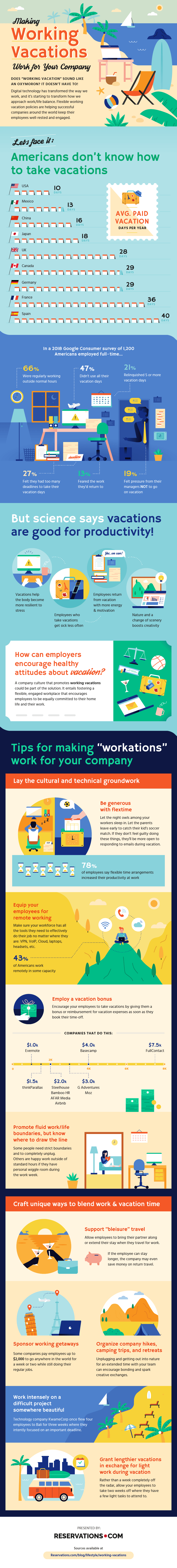 workcation infographic