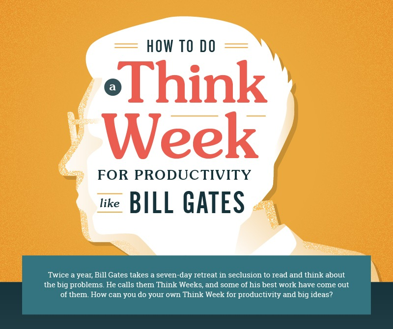 How to do a Think Week Like Bill Gates - Runaway Suitcase