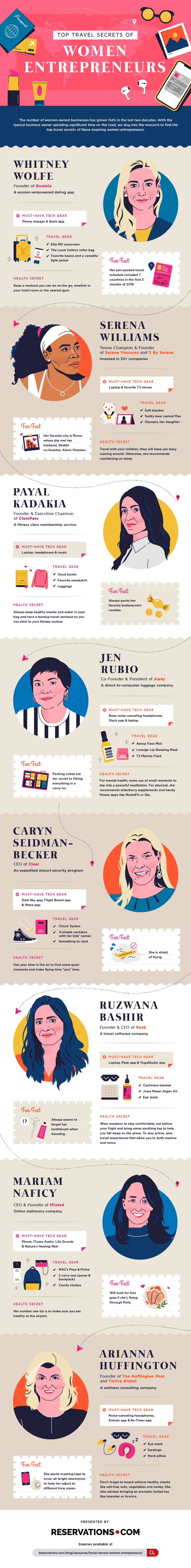 Top Travel Secrets of Women Entrepreneurs
