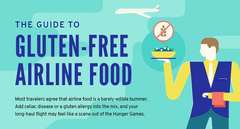 the guide to gluten free airline food header