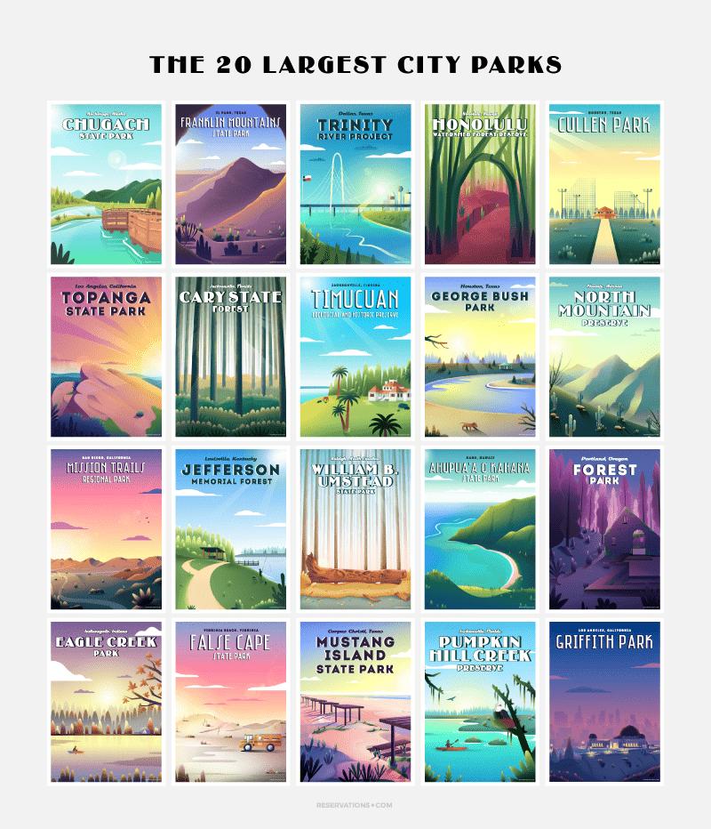 largest city parks